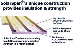 solarspan insulation strength inforgraph